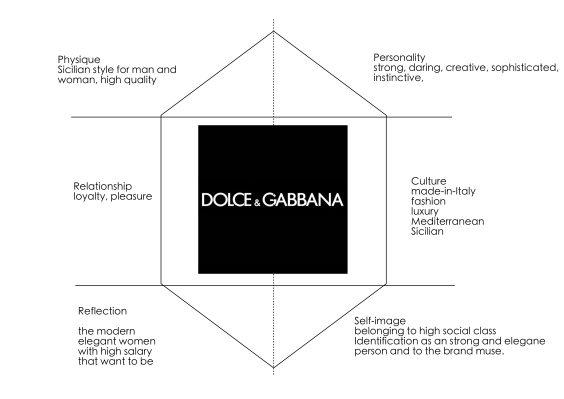 dolcegabanna-brand