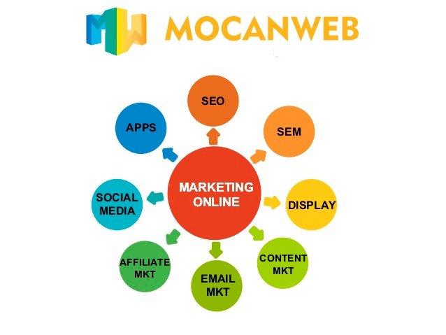 estrategias-de-marketing-online-1