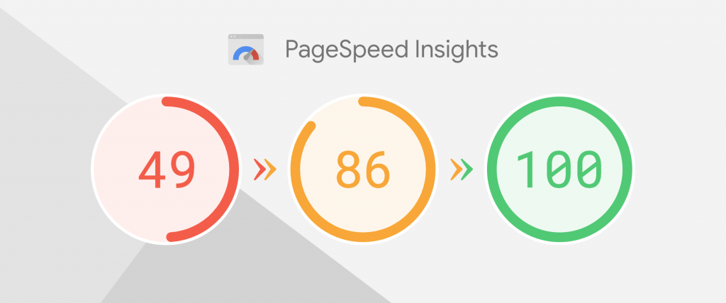 insights page speed